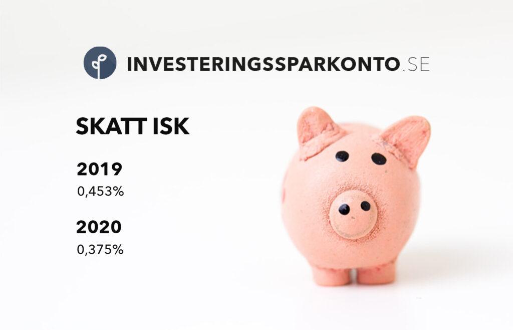 Investeringssparkonto ISK skatt 2019 2020
